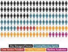 seaman manning agencies